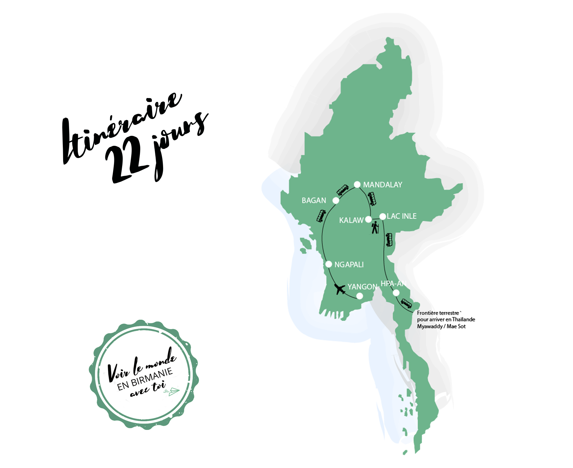 Bilan Birmanie Itinéraire budget tour du monde
