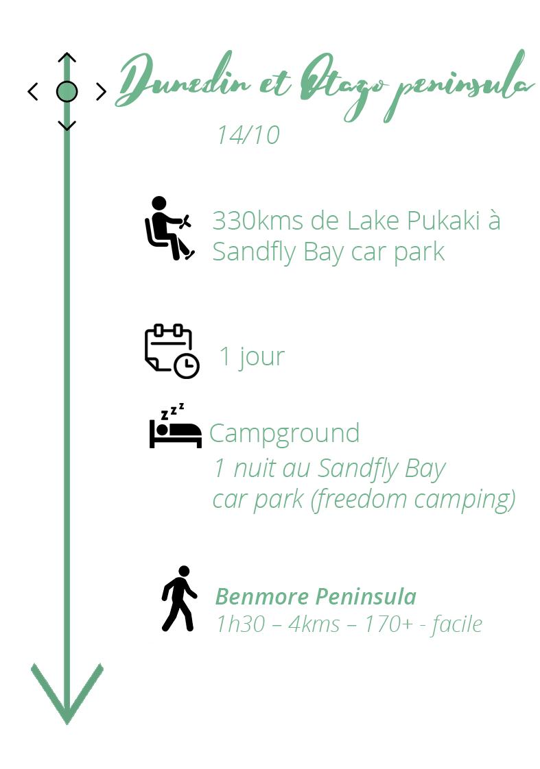 NZ_itinéraire ile du sud