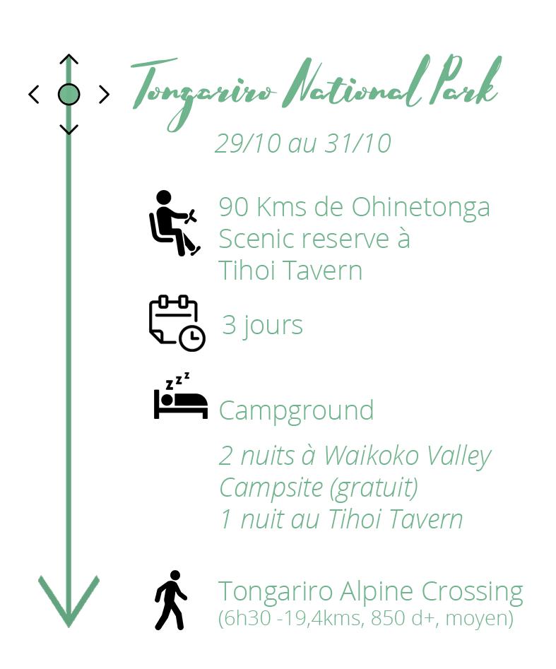 roadtrip-en-nouvelle-zelande-itineraire-sur-lile-du-nord